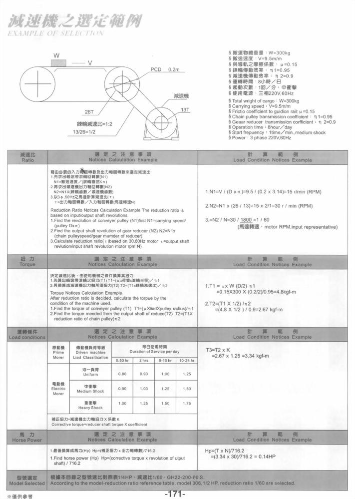 GH型臥式單相·三相齒輪減速馬達