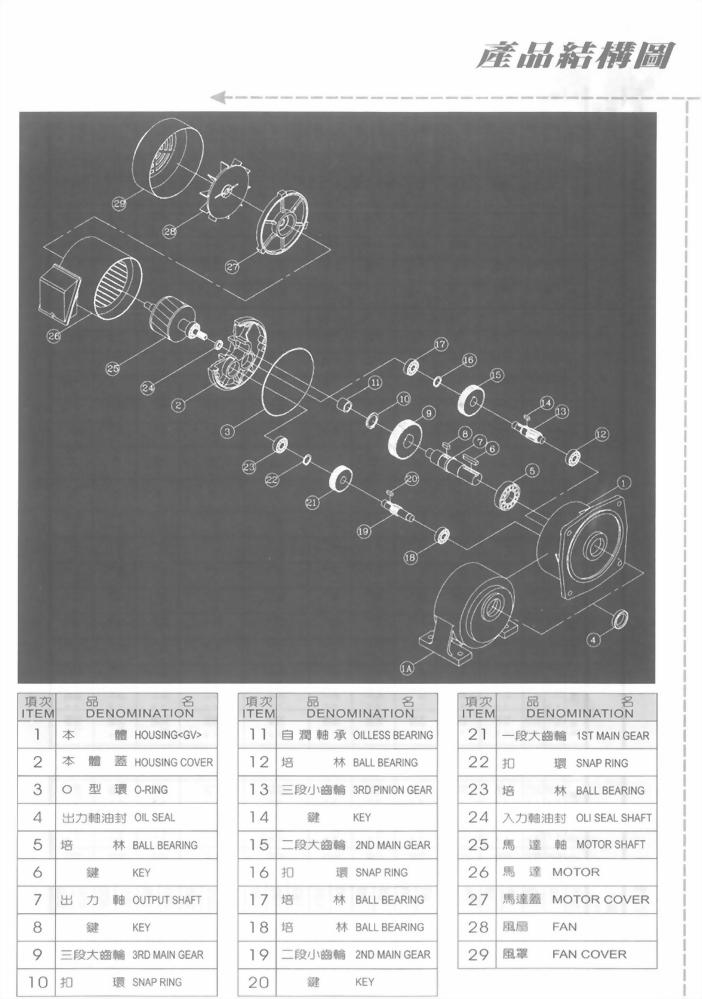 GV型立式單相·三相齒輪減速馬達