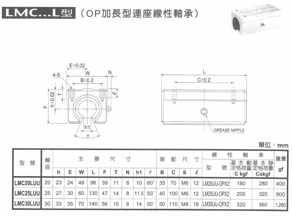 OP加長型連座線性軸承
