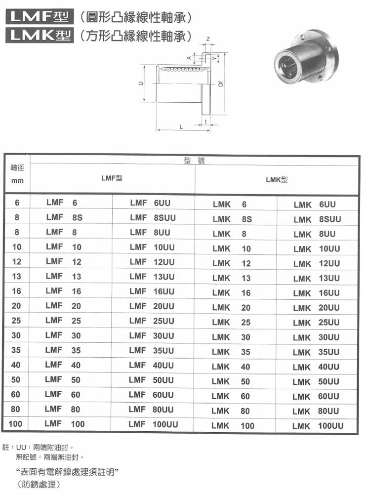 加長型連座線性軸承