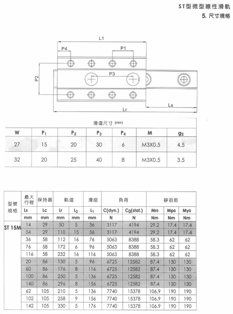 ST型微型線性滑軌