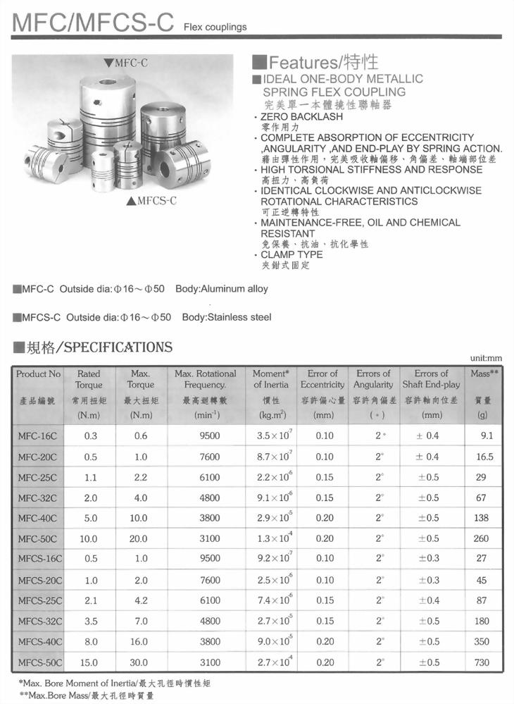 MFB/MFBS聯軸器