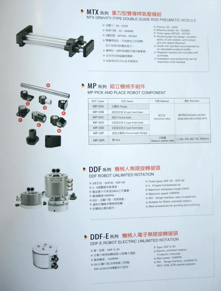 雙導桿氣壓模組