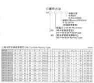 SPYS真空系列-SP系列(雙層吸盤)橫向配管緩衝彈簧型
