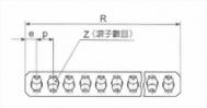 線性滾柱軸承