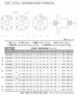SFU(DIN 69051 FORM B)滾珠螺桿