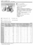 MFC/MFCS聯軸器