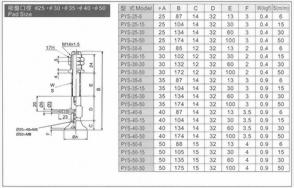 PYS-25,30,35,40,50真空系列-PYS系列(緩衝型吸盤)