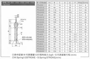 PTS-25,30,35,40,50真空系列-PTS系列(緩衝型吸盤)
