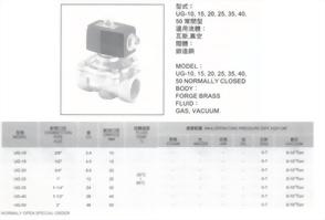 UG-10,15,20,25,35,40,50常閉型