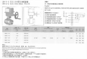 UM-3-1SUS316牙口球塞閥
