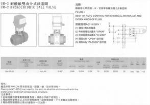UM-2耐酸鹼雙由令式球塞閥