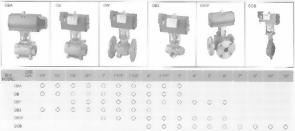 CB氣缸閥-鋁合金系列
