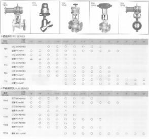 TYV/TYVS氣缸閥-鑄鐵/不銹鋼系列