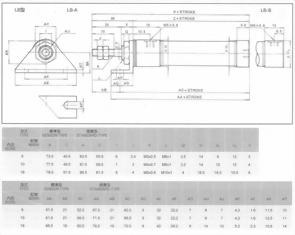 槓桿式直線壓板氣缸LB型