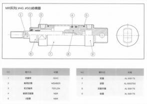 MR系列(ø40.ø50)LB型空壓缸