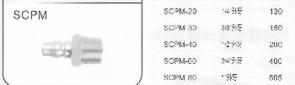 SCPM不銹鋼C式快速接頭插頭