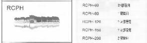 RCPH大流量RC式快速接頭插頭