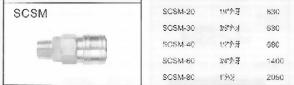 SCSM不銹鋼C式快速接頭插座