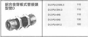 鋁合金穿板式管接頭型號D