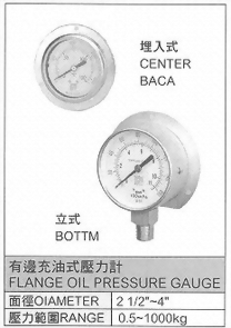有邊充油式壓力計