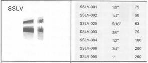 SSLV不銹鋼管接頭