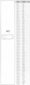 SUS不銹鋼接頭-MC
