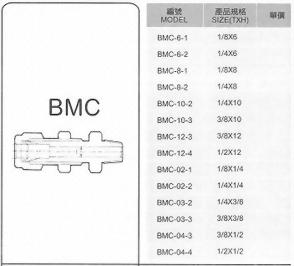 SUS不銹鋼接頭-BMC