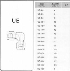 SUS不銹鋼接頭-UE