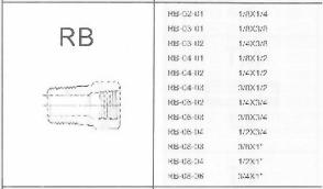 SUS不銹鋼接頭-RB