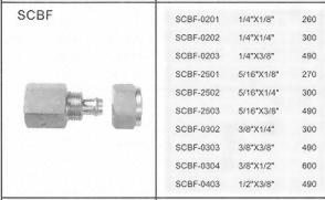 SCBF不銹鋼管接頭
