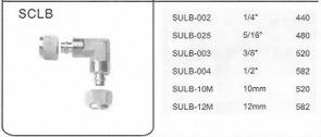SCLB不銹鋼管接頭