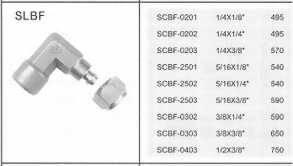 SLBF不銹鋼管接頭