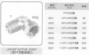 L型PF活動接頭凸