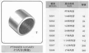 PT內牙(焊接)