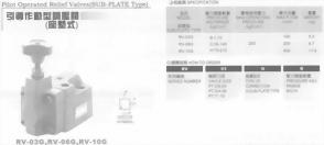 油壓元件-引導作動型調壓閥(座墊式)