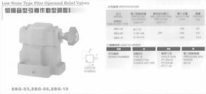 油壓元件-低噪音型引導作動型調壓閥