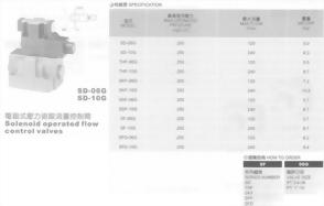 油壓元件-電磁式壓力追蹤流量控制閥