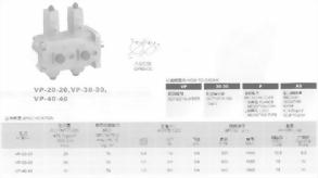 油壓元件-雙聯可變容量輪葉幫浦