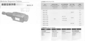 油壓元件-積層型順序閥