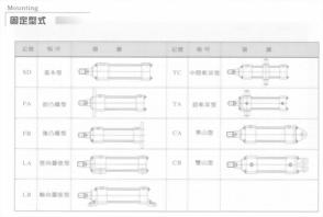 JHC系列SD型油壓缸