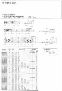 特殊銅合金系-平面型自潤軸承平面滑板