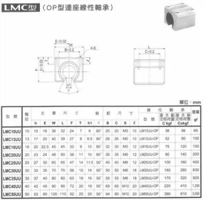 OP型連座線性軸承