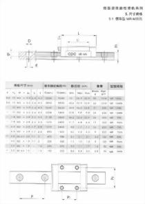 標準型微型滾珠線性滑軌