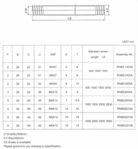 Square-Nut Rolled Ball Screws
