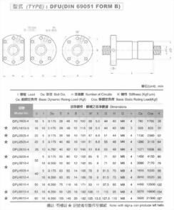 DFU(DIN 69051 FORM B)滾珠螺