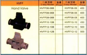 HVFF Hand Valve