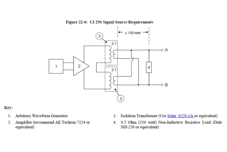 Figure 22-6:CI 250 Signal Source Requirements