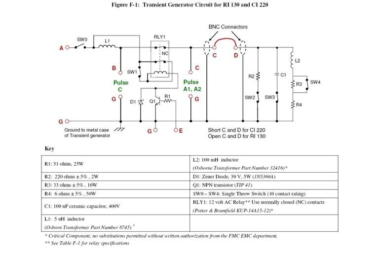 Transient Generator EMC-CS-2009.1