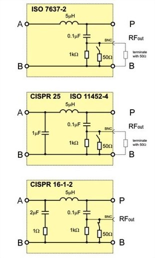 汽車暫態輻射測量系統-Three-in-one artificial network